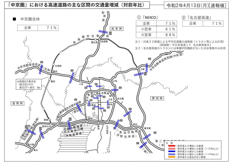 「中京圏」(4月13日)の交通量増減