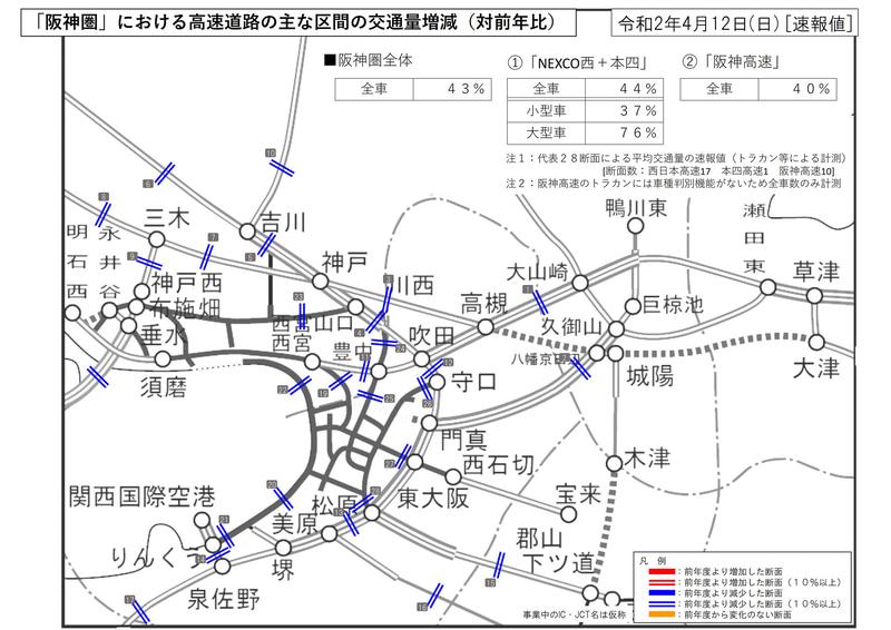 「阪神圏」(4月12日)の交通量増減