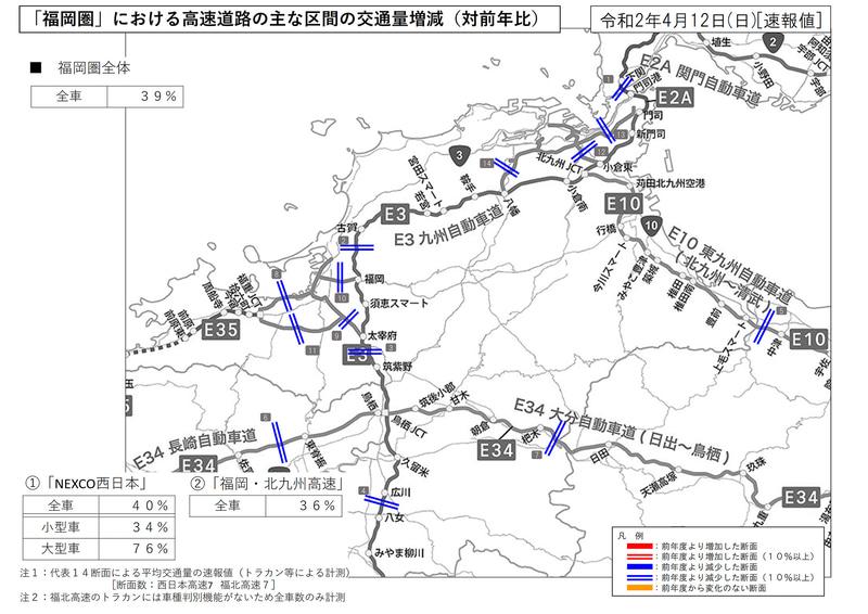 「福岡圏」(4月12日)の交通量増減