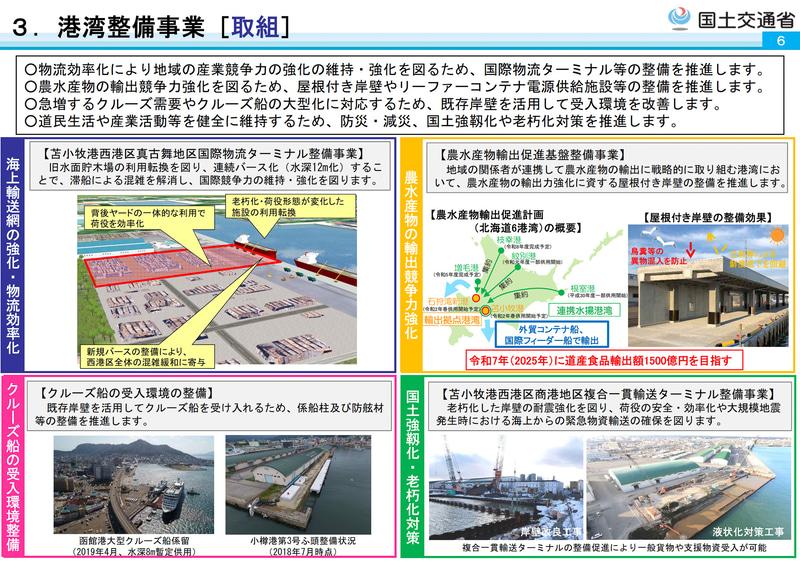 港湾整備事業の概要