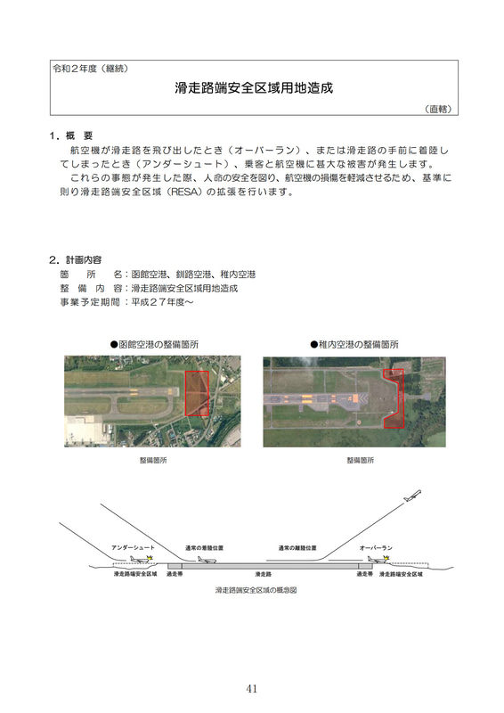 函館空港、釧路空港、稚内空港の滑走路端安全区域用地造成