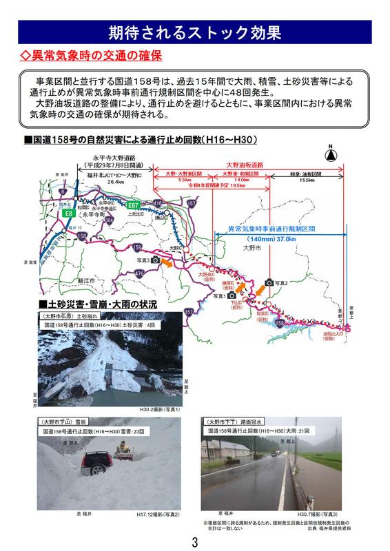 大野油坂道路の整備効果