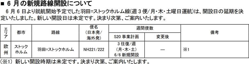 6月6日を予定していた羽田~ストックホルム線の就航を延期