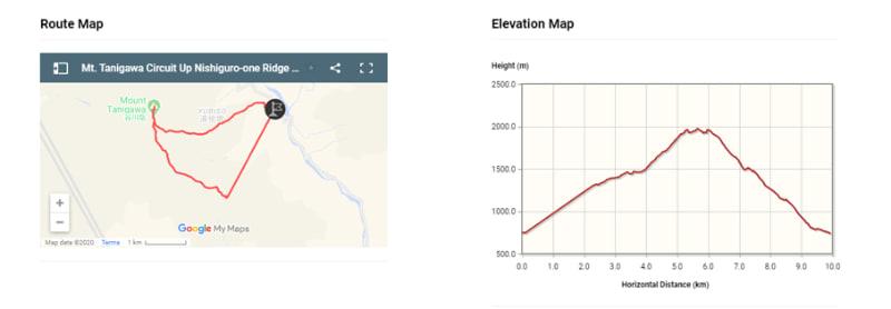 各コースのルートマップと高低図も掲載