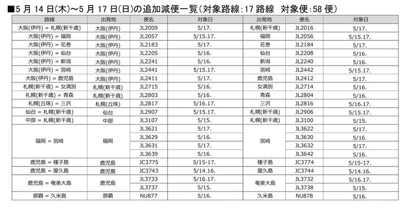 5月14日~17日の追加減便一覧と18日~31日の減便一覧