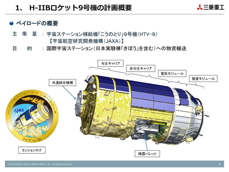 「こうのとり」9号機(HTV9)を乗せたH-IIBロケット9号機が5月21日2時31分00秒に打ち上げられる(画像:三菱重工業)