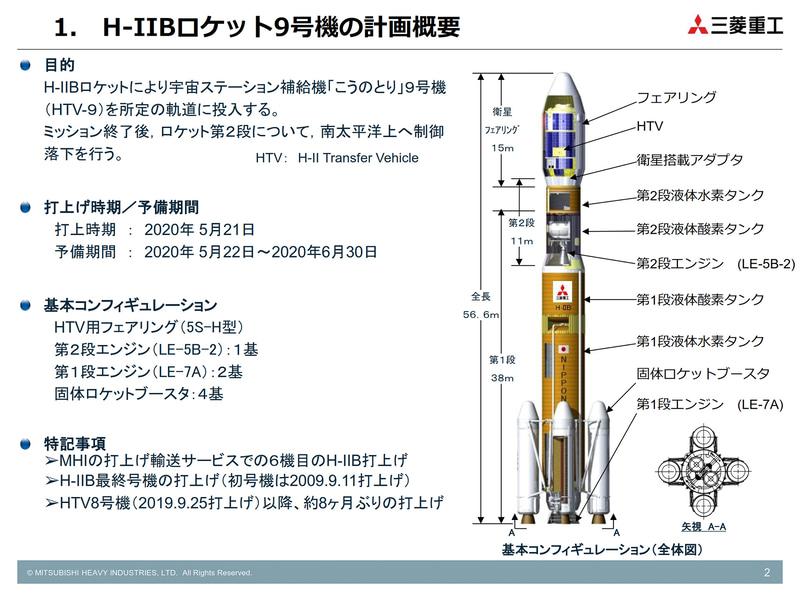 H-IIBロケット9号機の計画(画像:三菱重工業)