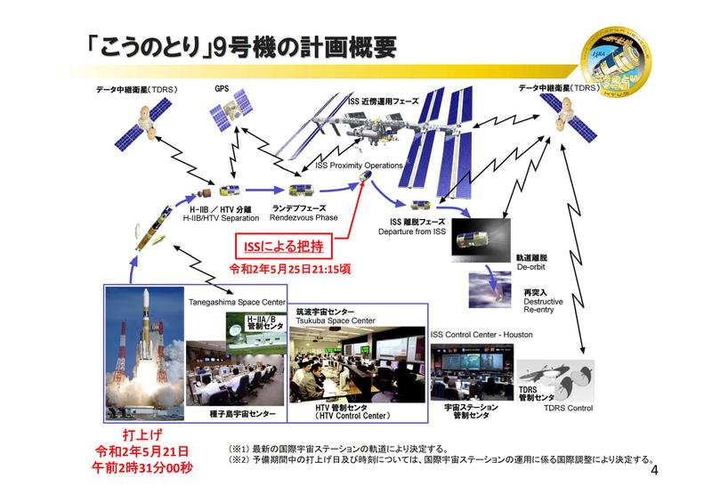 こうのとり9号機(HTV9)の計画(画像:JAXA)