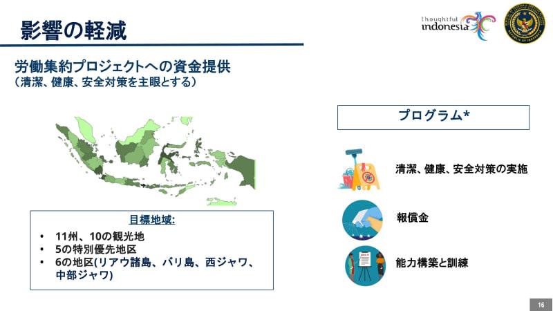 3段階の対策実施により2021年1月からの正常化を目指す