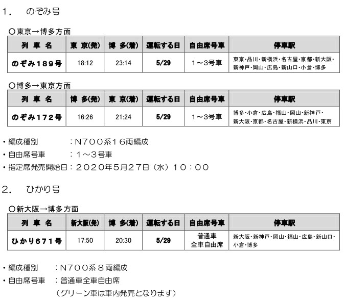 山陽新幹線 5月29日追加運転