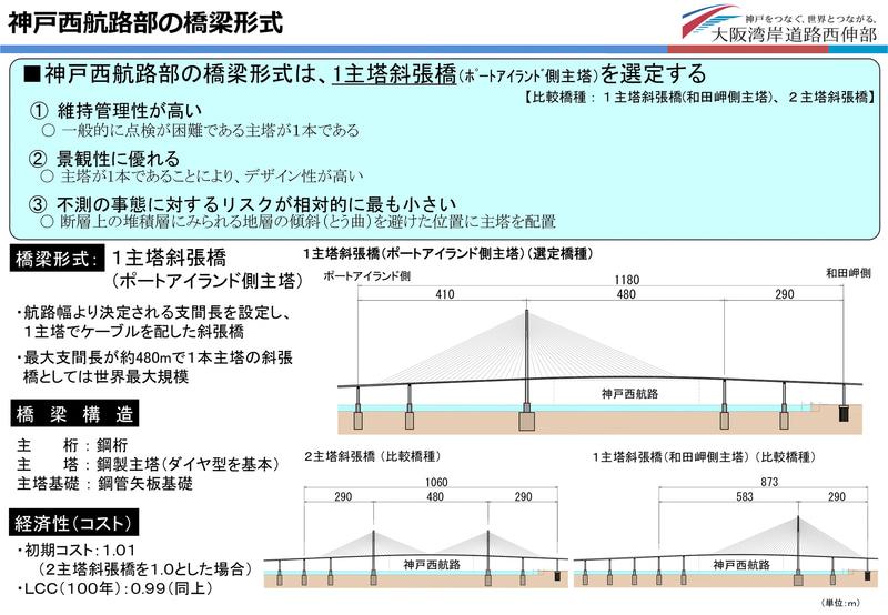 ポートアイランド~駒栄(和田岬)間の神戸西航路に架かる橋梁の設計