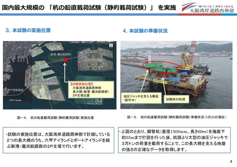 試験の実施位置と準備状況。資料には「3万トンの荷重」とあるが実際には「3万キロ(3000トン)の荷重」をかける