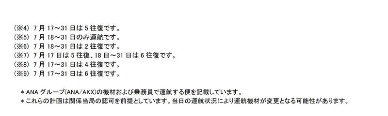 7月1日~31日の国内線運休/減便計画(6月18日発表)