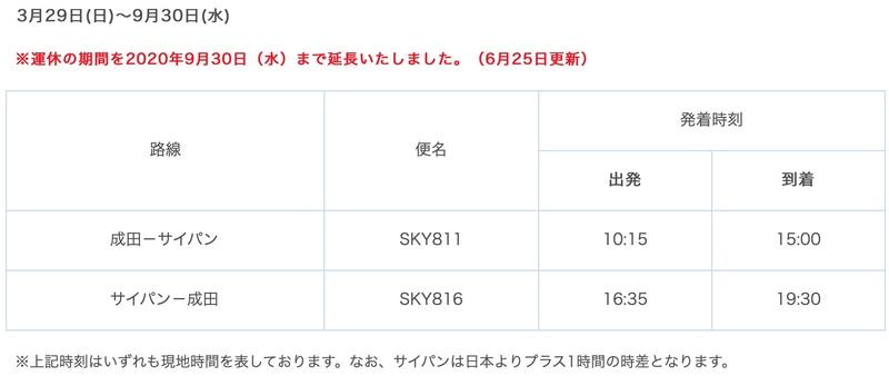 成田~サイパン線の運休期間を延長