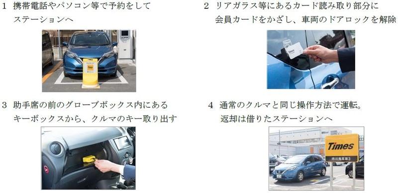 タイムズカー利用方法