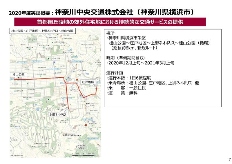 12月上旬~翌3月上旬の実施を計画する神奈川中央交通の実証実験概要