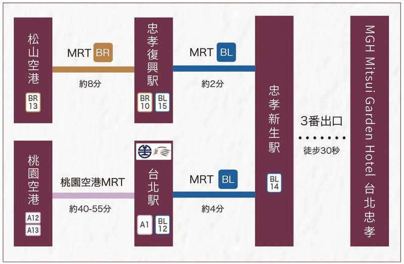 最寄り駅は台湾地下鉄 忠孝新生駅