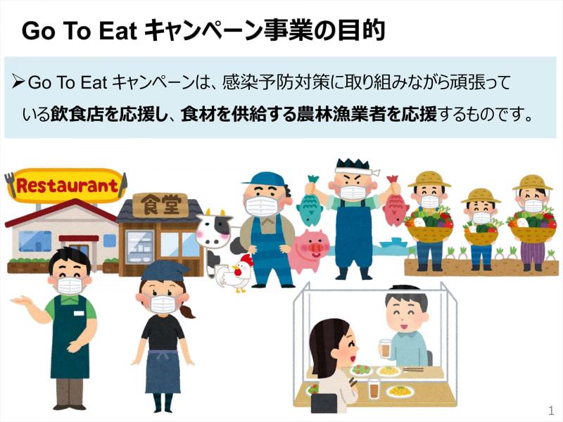 「Go To Eat キャンペーン事業」の目的