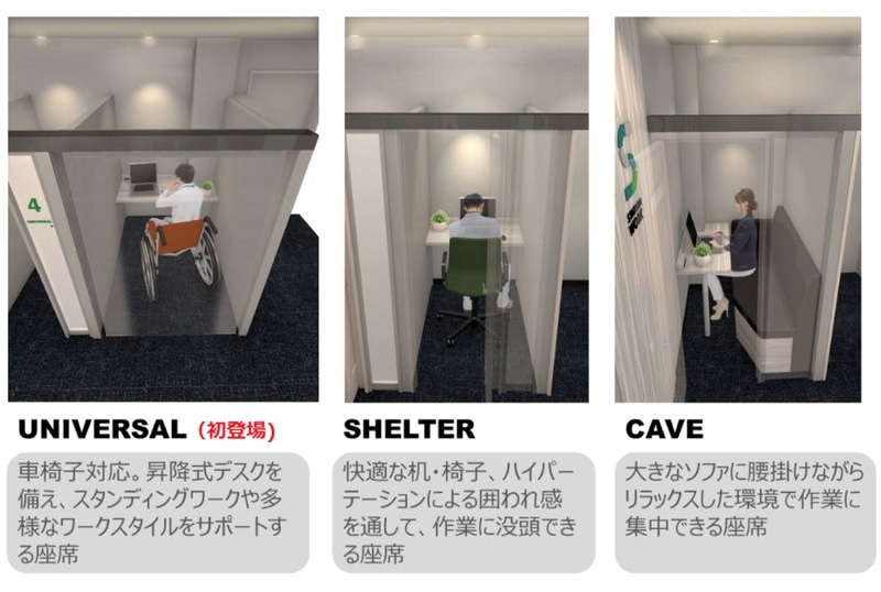 「UNIVERSAL」「SHELTER」「CAVE」の3タイプを用意