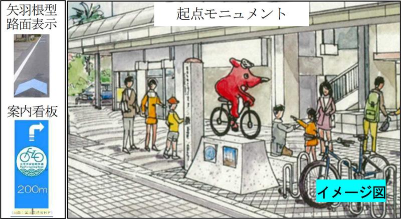 記念モニュメントと、太平洋岸自転車道沿線に整備している路面標示や案内看板