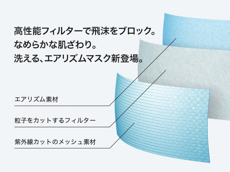 エアリズムマスクは「メッシュ素材」「高性能フィルター」「エアリズム」の3層構造