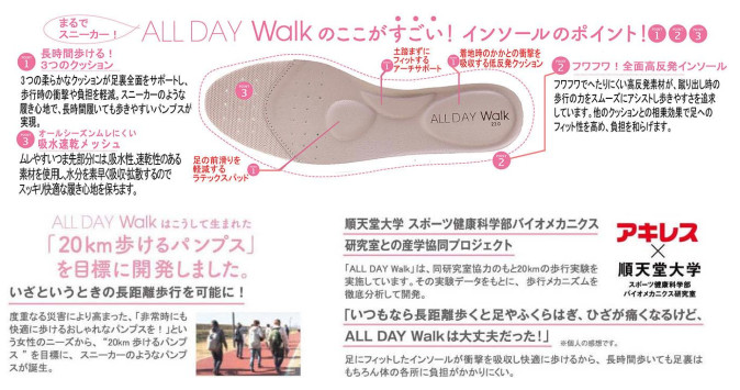 「ALL DAY Walk」