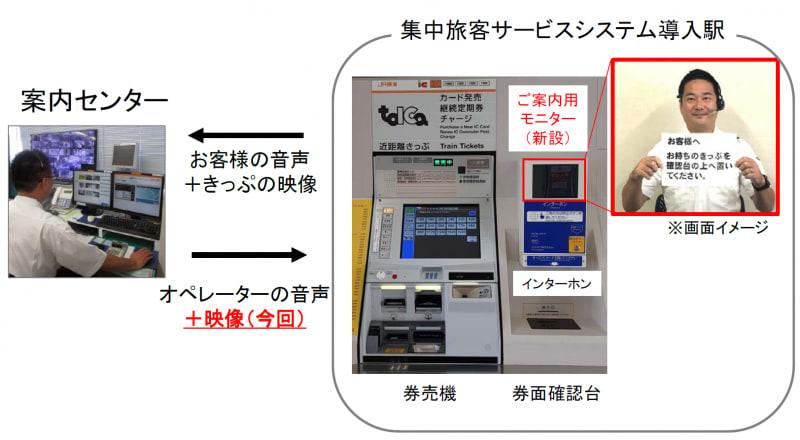 JR東海が「集中旅客サービスシステム」に案内用モニターを追加