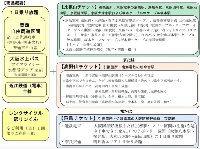 JR西日本、京阪、南海、近鉄、大阪水上バス、近江鉄道は「秋の関西1デイパス」を発売する