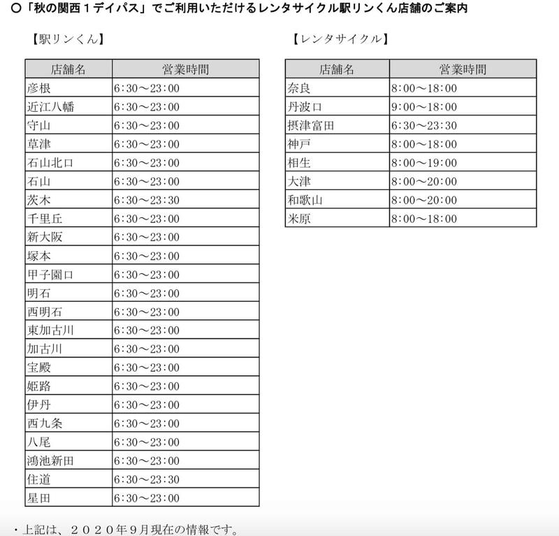 レンタサイクル駅リンくん店舗