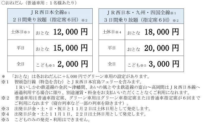 「どこでもドアきっぷ」価格(1名あたり)