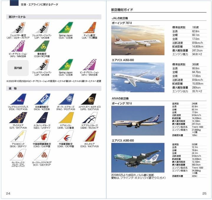 成田空港就航エアラインの尾翼一覧や機材ガイド