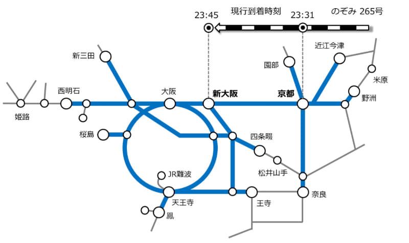 東京発の新大阪行き最終新幹線から乗り継いで帰れる区間