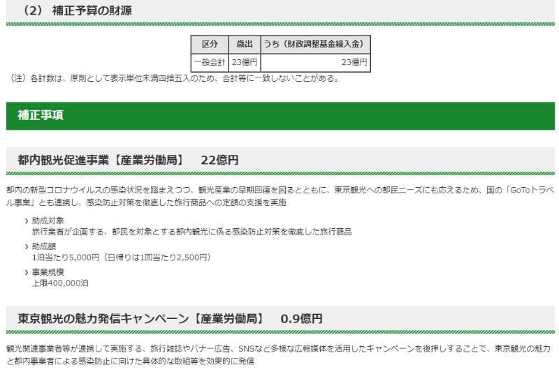 東京都が都民の都内観光に1泊5000円を補助する補正予算案を都議会に提出