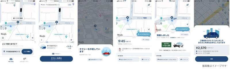 タクシーアプリ「GO」利用イメージ