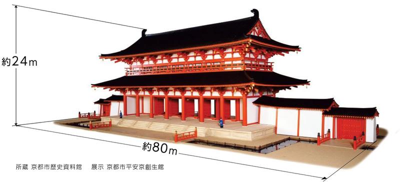 「よみがえる羅城門」構想が発表された