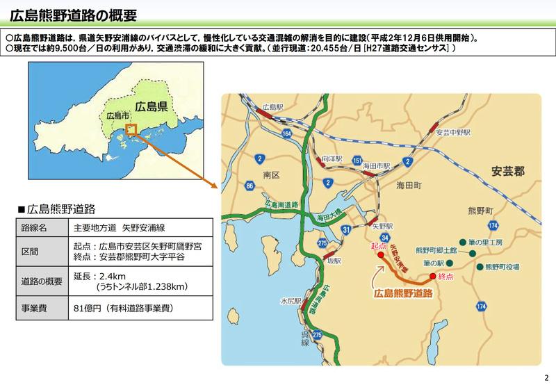 広島熊野道路の概要
