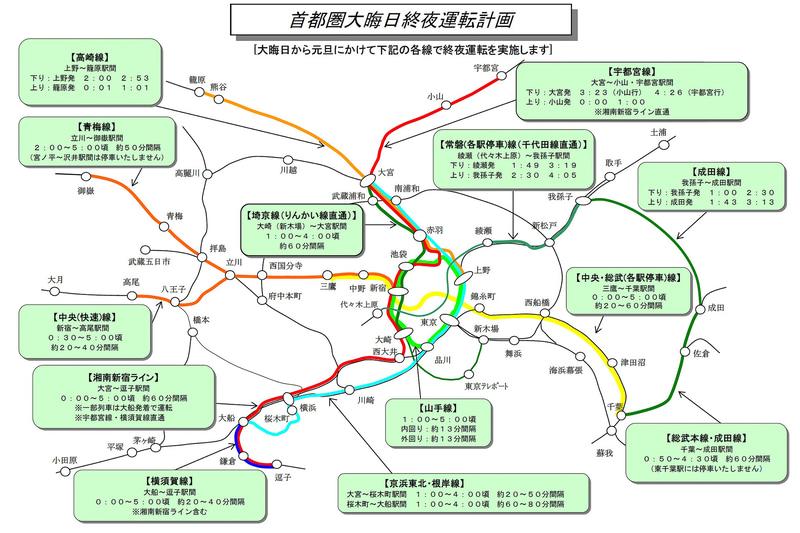 2020年大晦日~2021年元旦にかけて、終夜運行・臨時列車の運行を実施