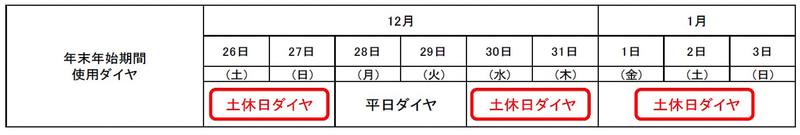 2020年12月26日、27日、30日、31日、2021年1月1日~3日は、土休日ダイヤで運行する