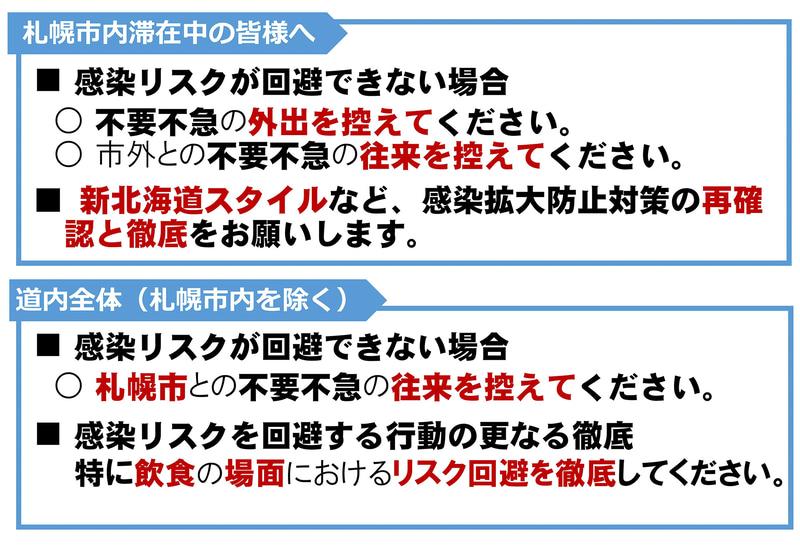 北海道は札幌市を対象に道独自の警戒ステージを「4」に引き上げた