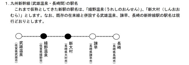 九州新幹線の駅名