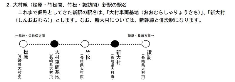 大村線新駅の駅名