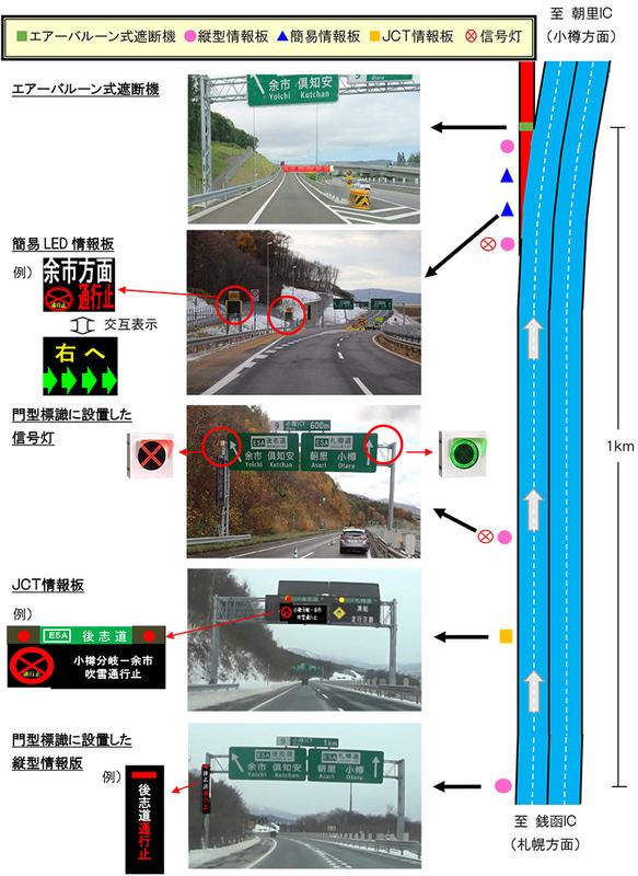 エアバルーン式遮断機と道路情報板の設置箇所