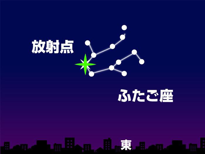 13日21時頃 東の空(東京)