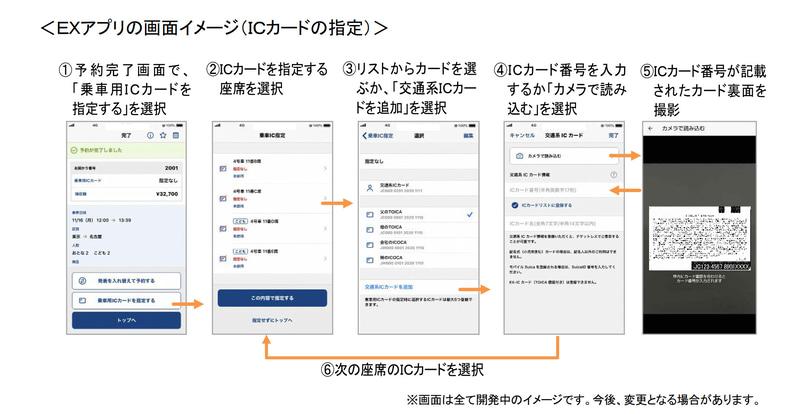 交通系ICカード指定の手順イメージ
