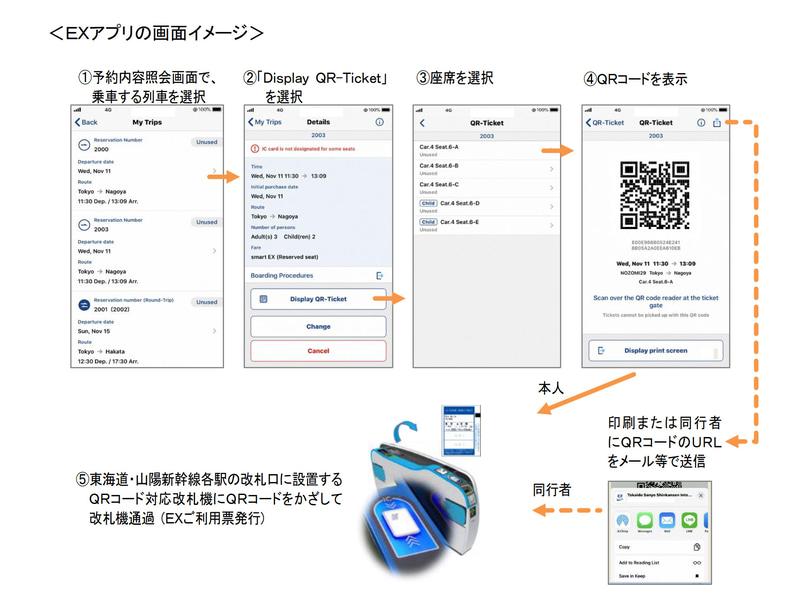 訪日外国人向けのQRコードによるチケットレス乗車のイメージ