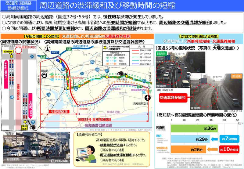 開通による高知駅~高知龍馬空港間の移動時間短縮などの効果
