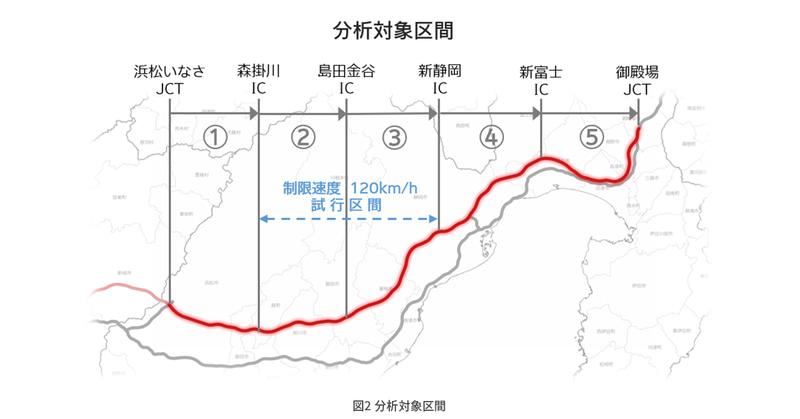 御殿場JCT~浜松いなさJCT間を5つの区間に分けて分析