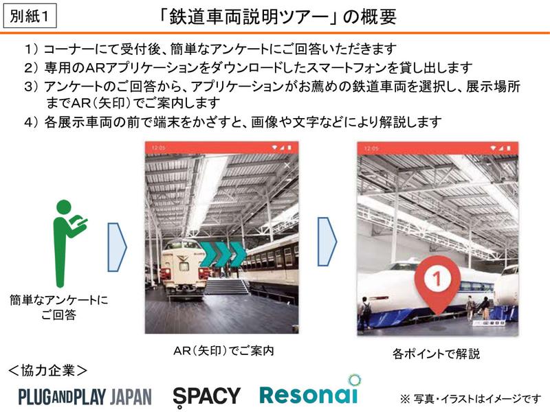 AR技術を活用した「鉄道車両説明ツアー」