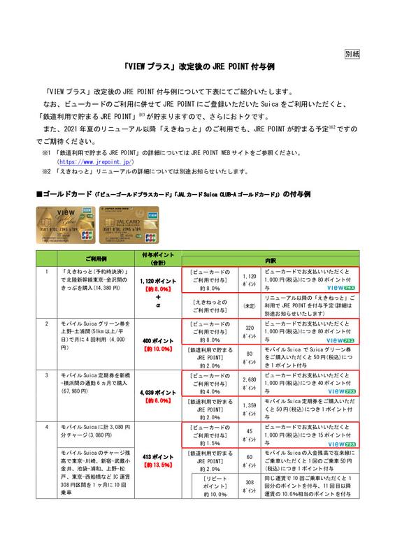 「VIEWプラス」改定後のJRE POINT付与例