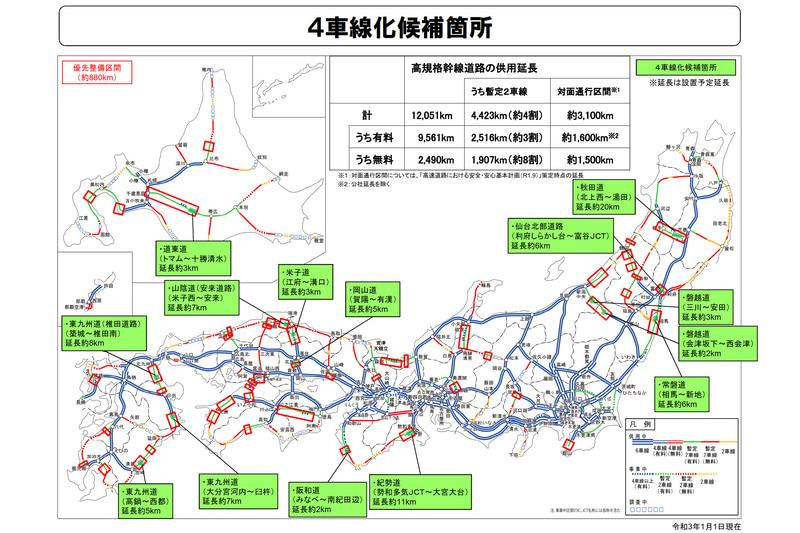国土交通省は2021年度に着手する高速道路の4車線化区間の候補を選定した
